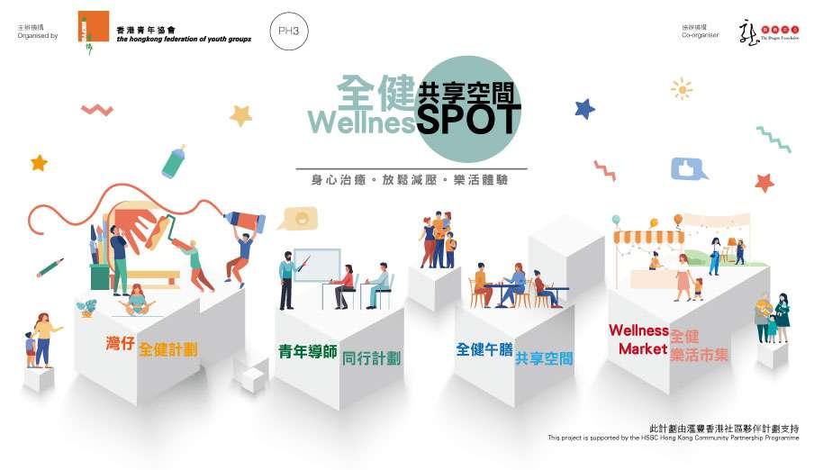 wellness_website-banner